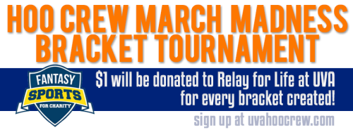 2015 March Madness Fantasty Sports